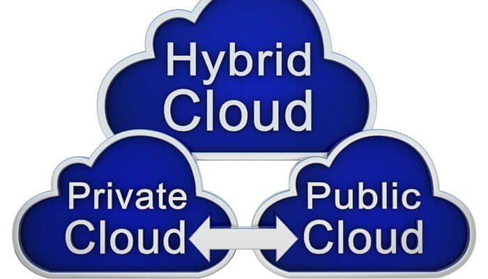 Atlantech-Online Hybrid-Cloud