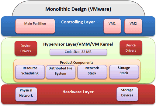 vmwaredes.png